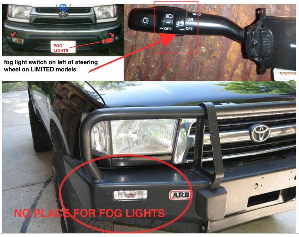 Can you run aftermarket auxiliary lights from factory fog light ...