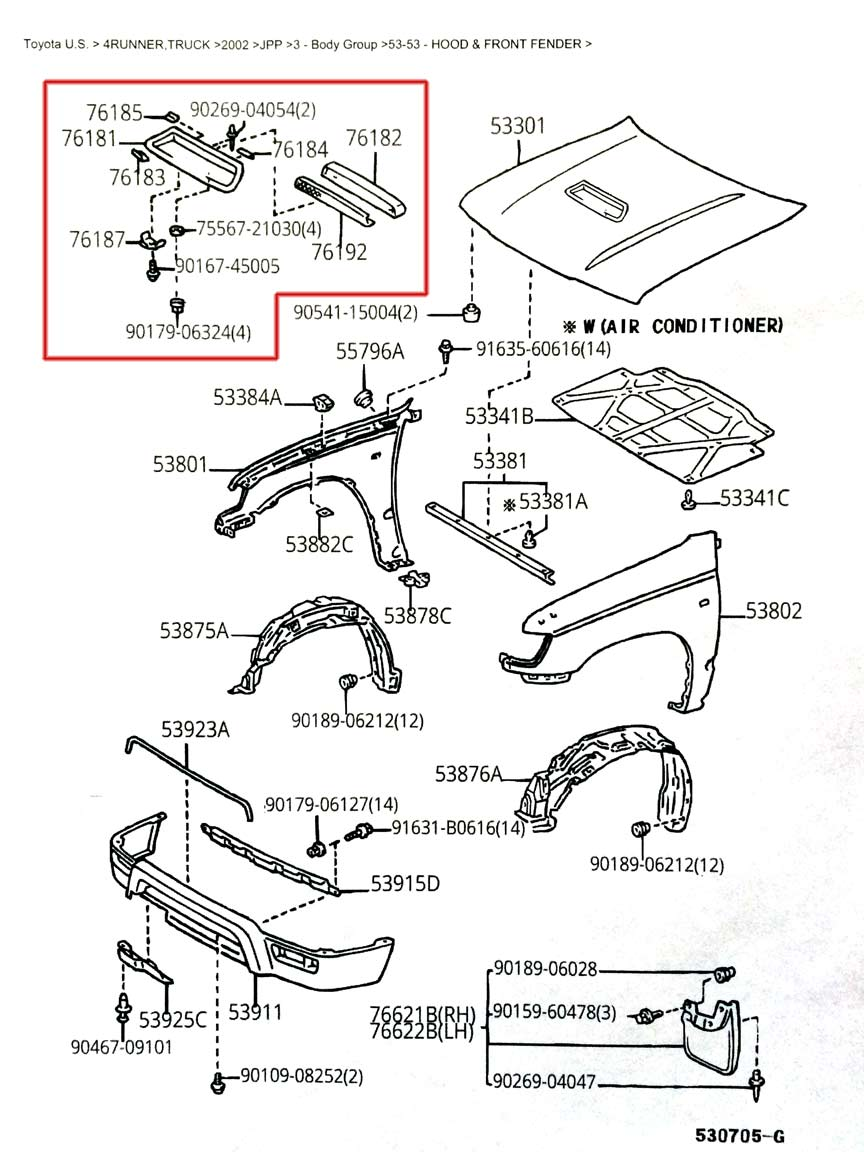 150487d1427083992 3rd gen hood scoop removal restoration tutorial pic heavy 3rd gen hood scoop diagram 2001 kia sportage electrical diagram guide and troubleshooting of