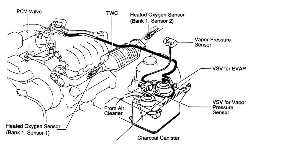1996 Toyota 4runner Engine Diagram Wiring Diagram Close Provider A Close Provider A Networkantidiscriminazione It
