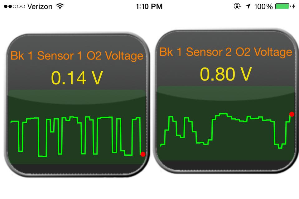 O2 sensor voltages  Is this normal? - Toyota 4Runner Forum