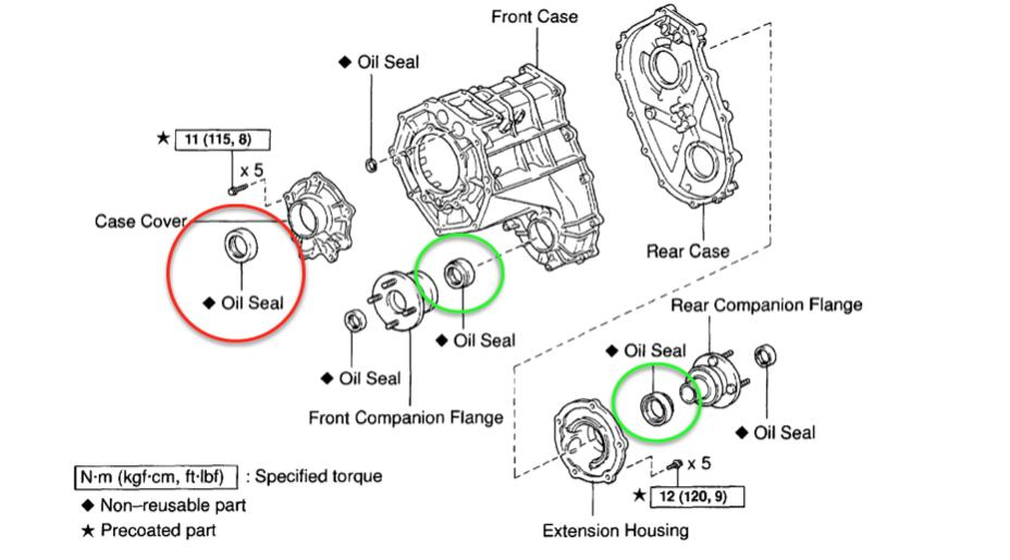 part number help: transfer case input shaft oil seal