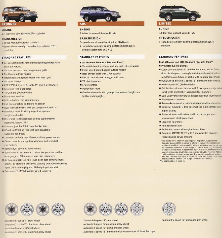 3rd Gen 4Runner Buyer's Guide - Toyota 4Runner Forum