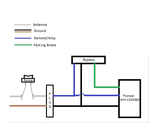 Exciting pioneer brake bypass relay wiring diagram photos best mesmerizing micro bypass wiring diagram pictures best image wire asfbconference2016 Gallery