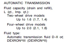 Toyota type T IV Trans fluid - Toyota 4Runner Forum