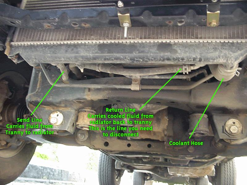Brillos_Bucket_Transmission_Fluid_Exchanger-3rd_gen_4_runner_transmission_lines-jpg