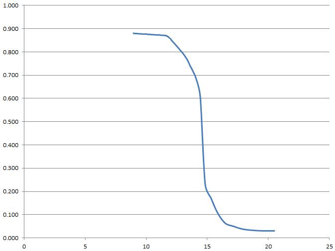 Target Air Fuel Ratio for ScanGauge in my 97.-narrowafr2-png