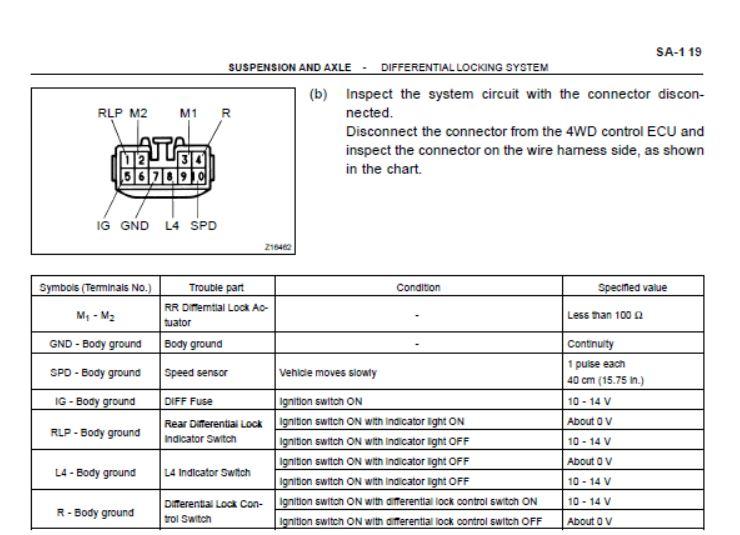 Rear E-locker actuator help-test-jpg
