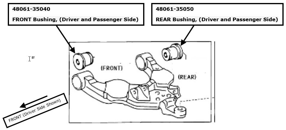 Lower Control Arm Bushings-front-lower-arm-bushings-jpg