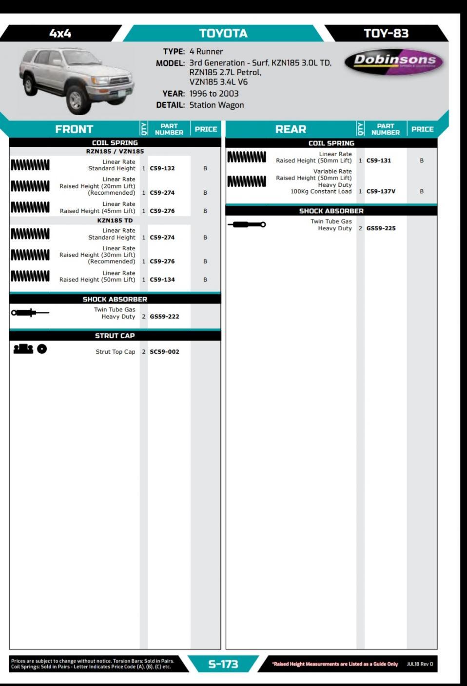 """Dobinsons 2.0"""" Lift kit-20210223_091741-jpg"""