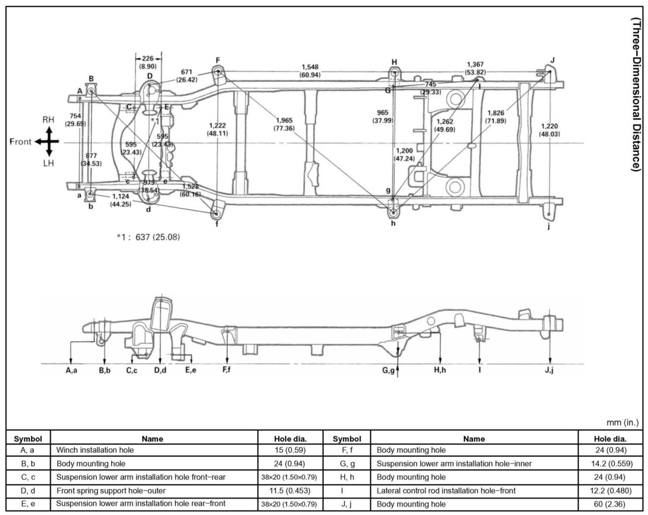 Ford F 150 Truck Bed Dimensions Upcoming Cars 2020 Mercury 200 Hp Wiring Diagram F150 Frame
