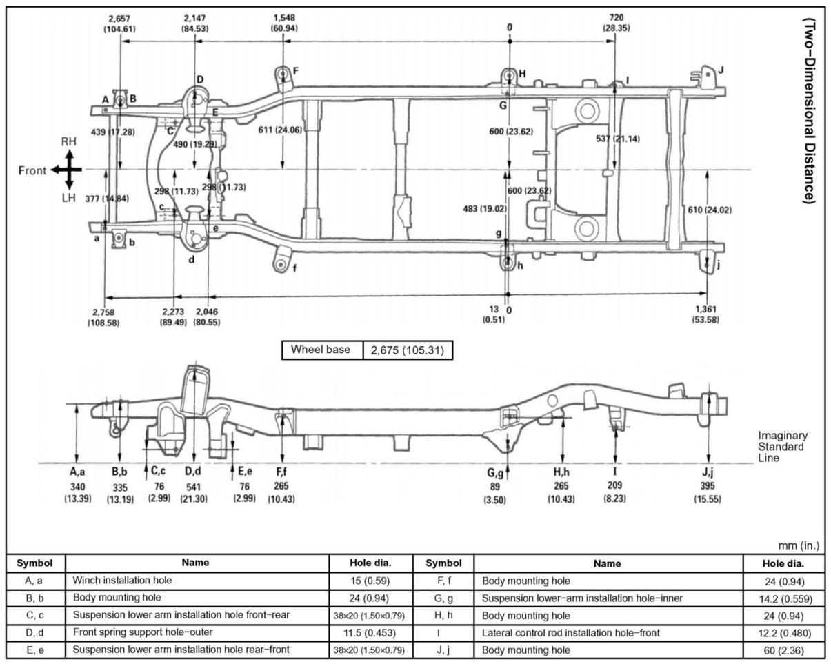 2001 Toyota Tundra Chassis Diagram Reinvent Your Wiring 06 4r Frame Dimensions 4runner Forum Largest Rh Org Lifted For A Suspension Lift