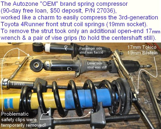 Which style of spring compressor do you recommend using for