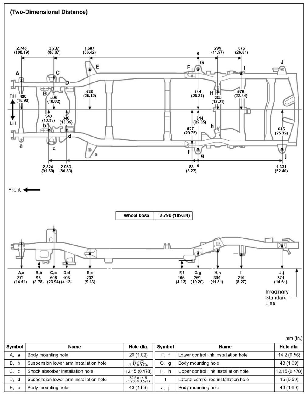 2012 Toyota 4runner Chassis Diagram Reinvent Your Wiring 99 2000 F150 Frame Search For Diagrams Truck Dimensions 1999