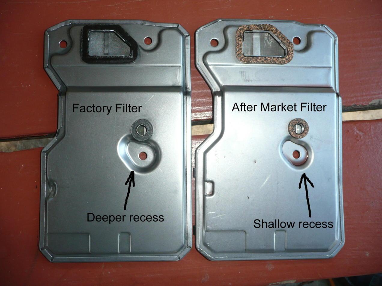 Do Not Use Aftermarket Transmission Filters Defective