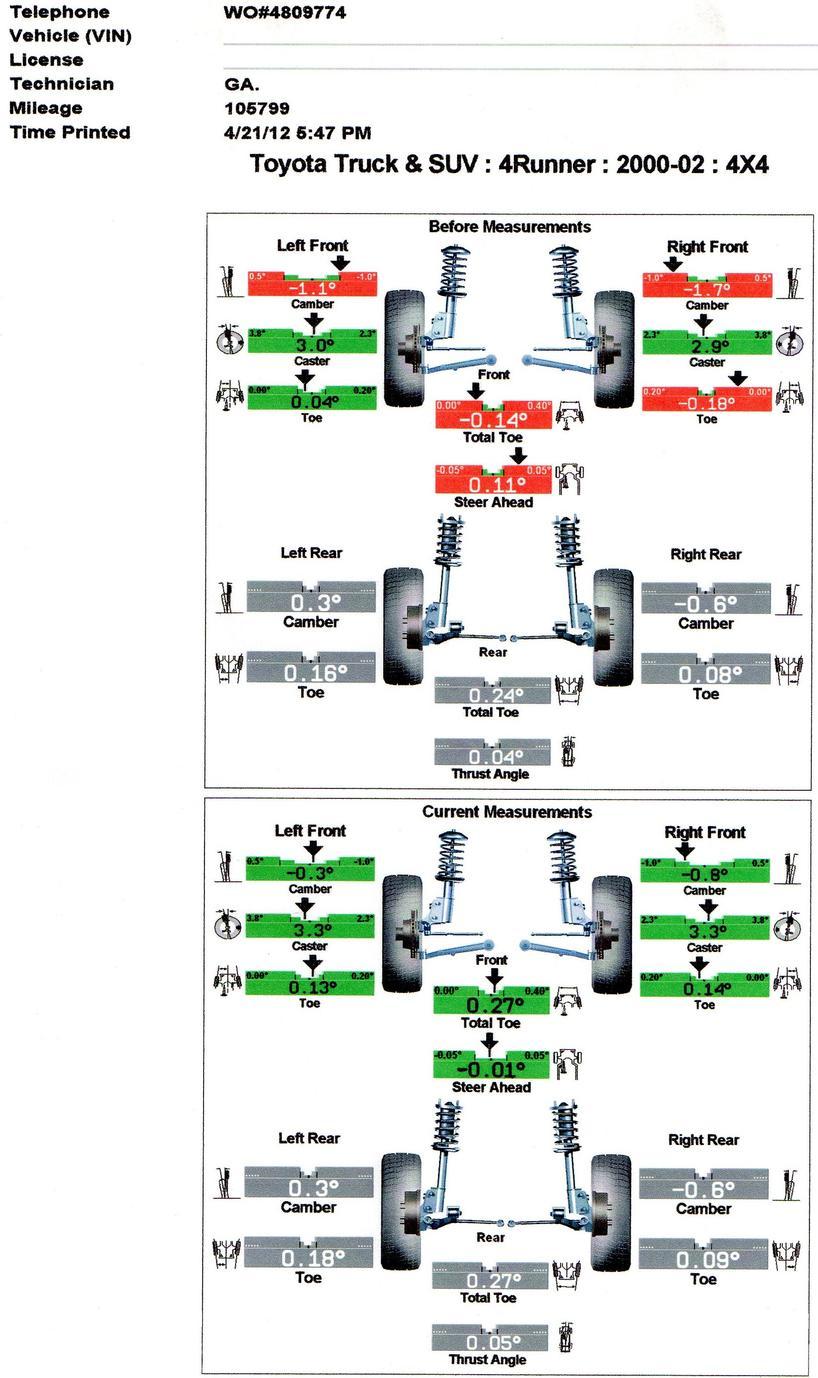 2012 toyota tundra alignment specs