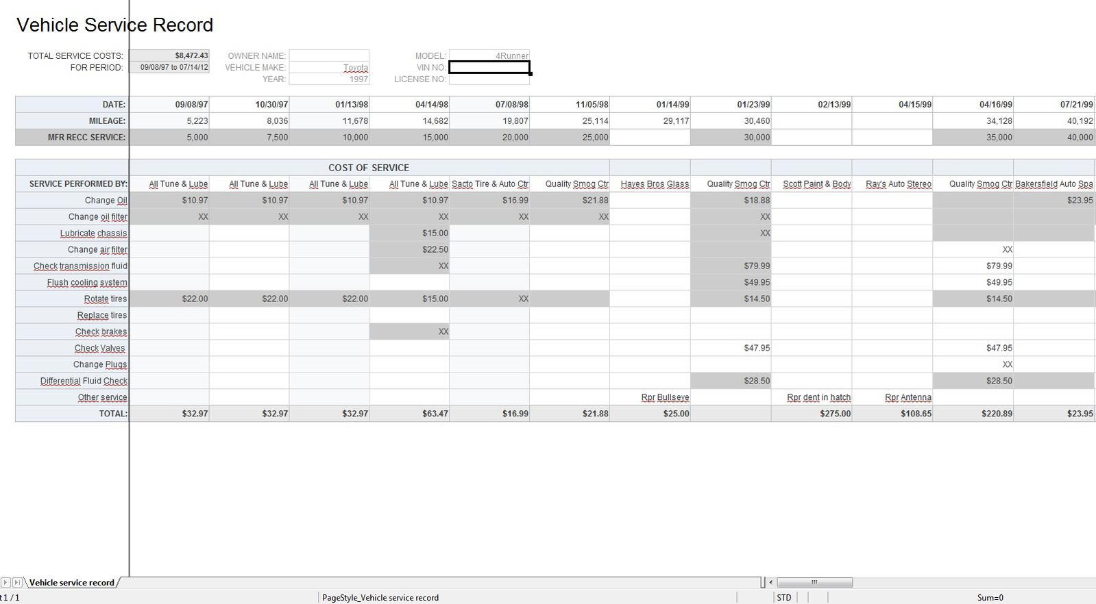 4runner maintenance schedule