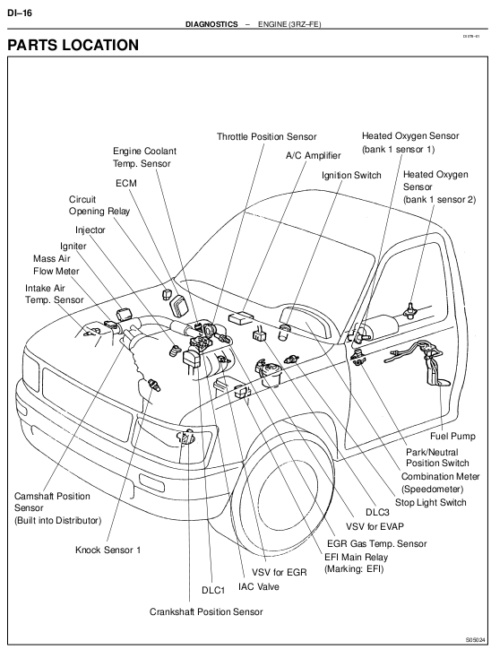 2004 toyota 4runner o2 sensor location