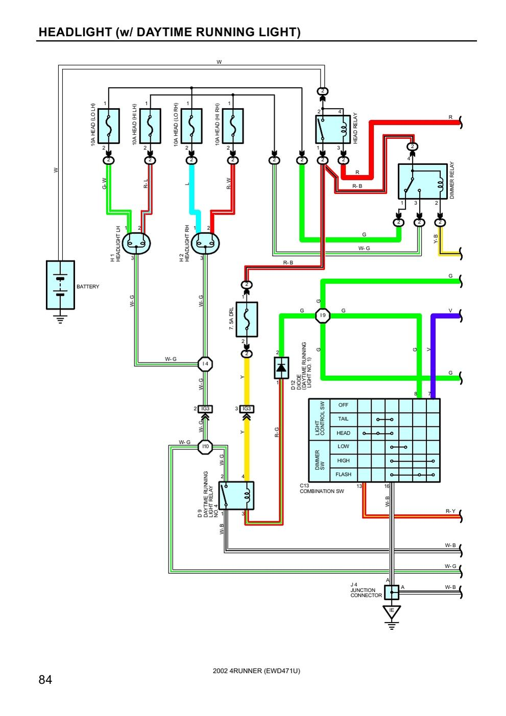 Toyota Headlight Switch Wiring Diagram : Toyota runner wiring diagram get free image about