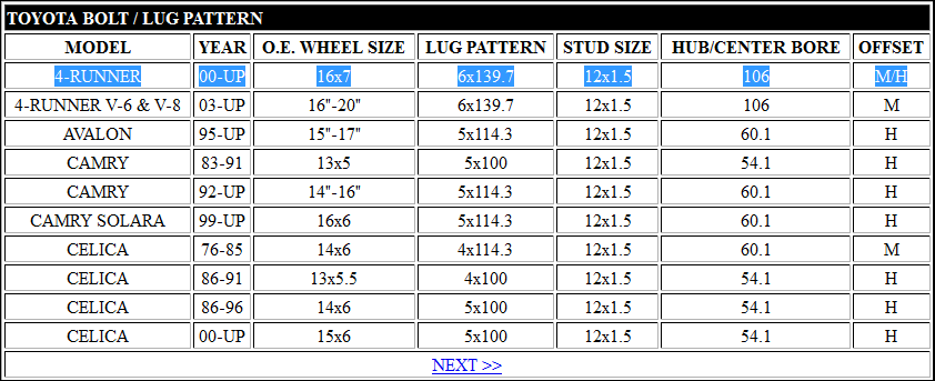 S10 Lug Pattern >> Gm Truck Wheels On 4runner Toyota 4runner Forum Largest 4runner
