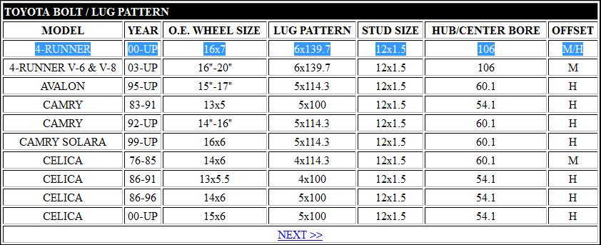 gm truck wheels on 4runner toyota 4runner forum largest 4runner forum. Black Bedroom Furniture Sets. Home Design Ideas
