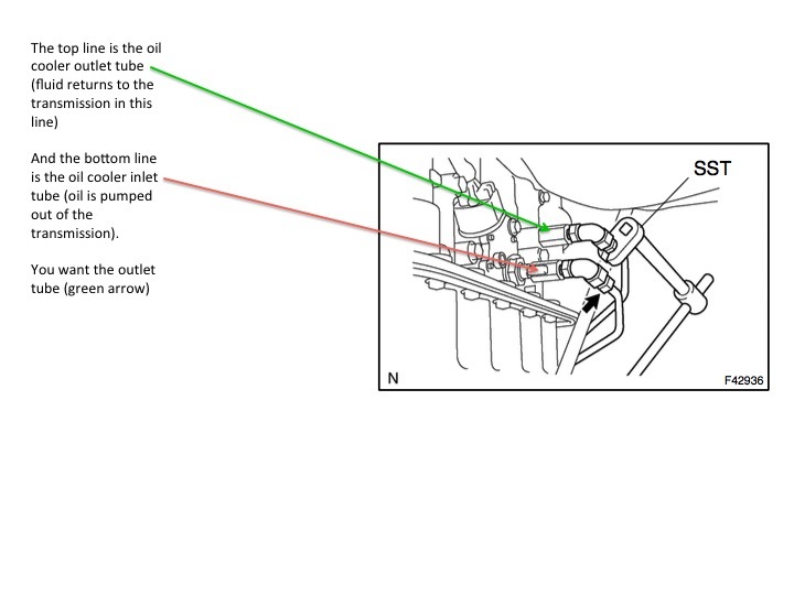 ATF Exchange (using the cooling line)-slide07-jpg