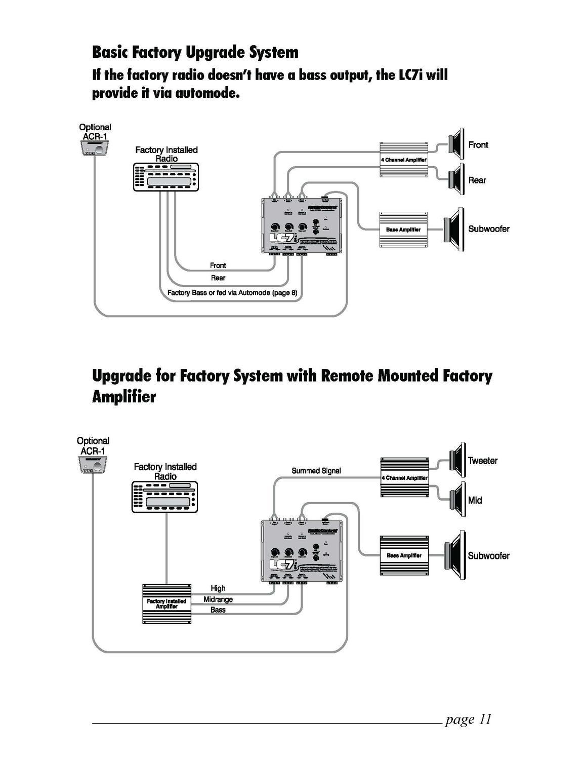 Fascinating Memphis Vs. Nashville Wiring Diagrams Ideas - Best Image ...