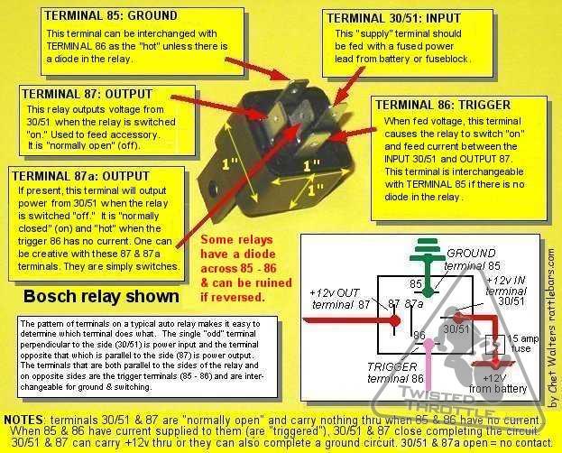 Harley Light Bar Wiring Diagram on harley light housing diagram, harley electric starter diagram, hunter light wiring diagram, ford light wiring diagram, harley electrical diagram, harley light bulb chart,
