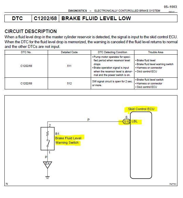 2008 4Runner Parking Brake Warning Light & ABS Light Flicker
