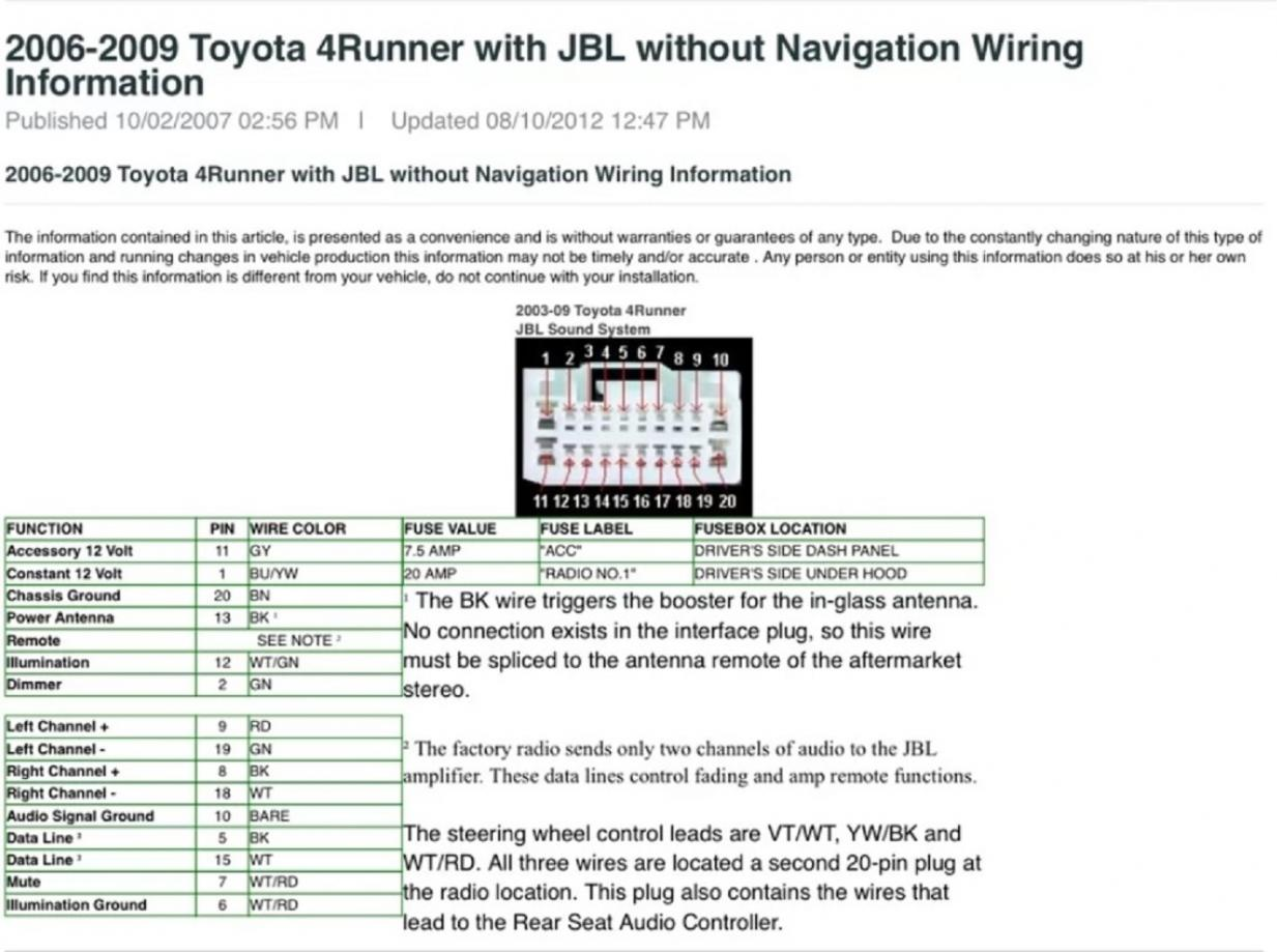 Toyota 4runner Wiring Diagram Amplifier Double Rocker Switch Wiring Diagram Autostereo Wiringdol Jeanjaures37 Fr