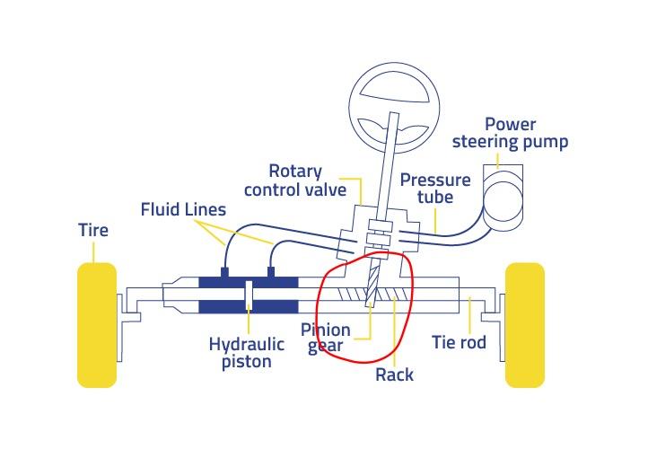 WPC treatment rack pinion-e02632f1-3caf-4f27-9be7-ad4e21031958-jpeg