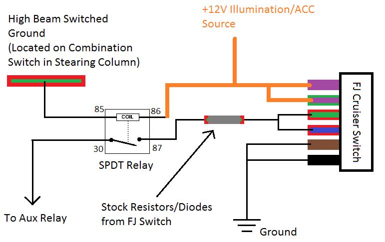 wiring fj cruiser switch to high beam circuit-kc-switch-wiring-png