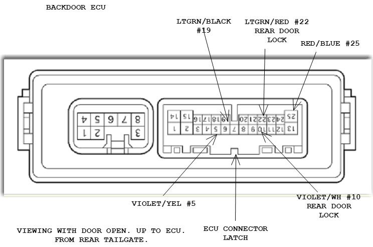 Key Fob Wiring Diagram