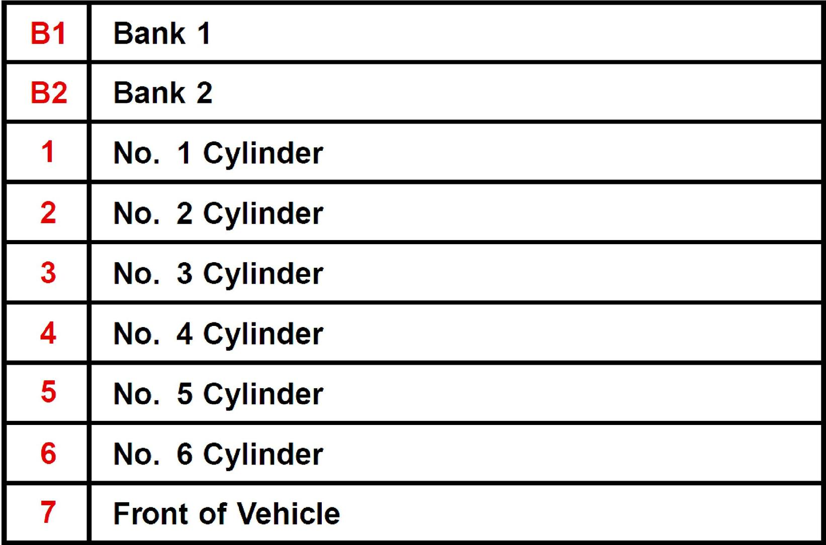 what side is bank2 on ????? - Toyota 4Runner Forum - Largest 4Runner