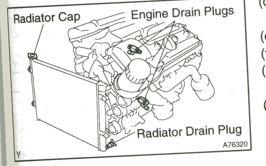 2003 4 0l V-6 Coolant Drains On Block