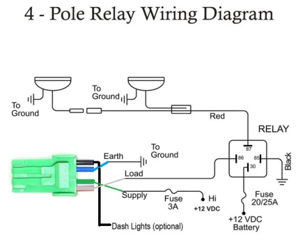 Toyota Fog Light Switch Wiring | Wiring Diagram on