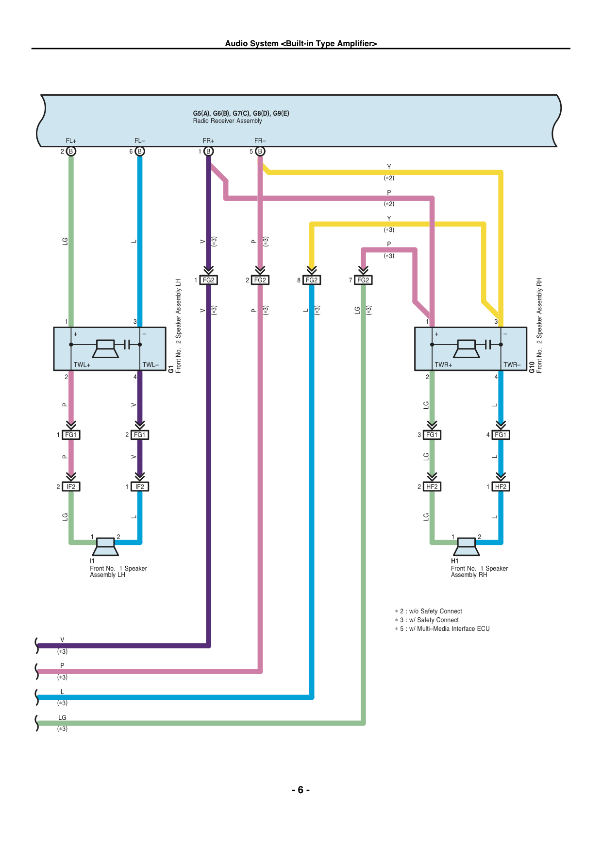 Wiring Diagram For Speaker Connection Trusted Schematics Sub Wire Colors Toyota 4runner Forum Largest 2 Ohm Subwoofer