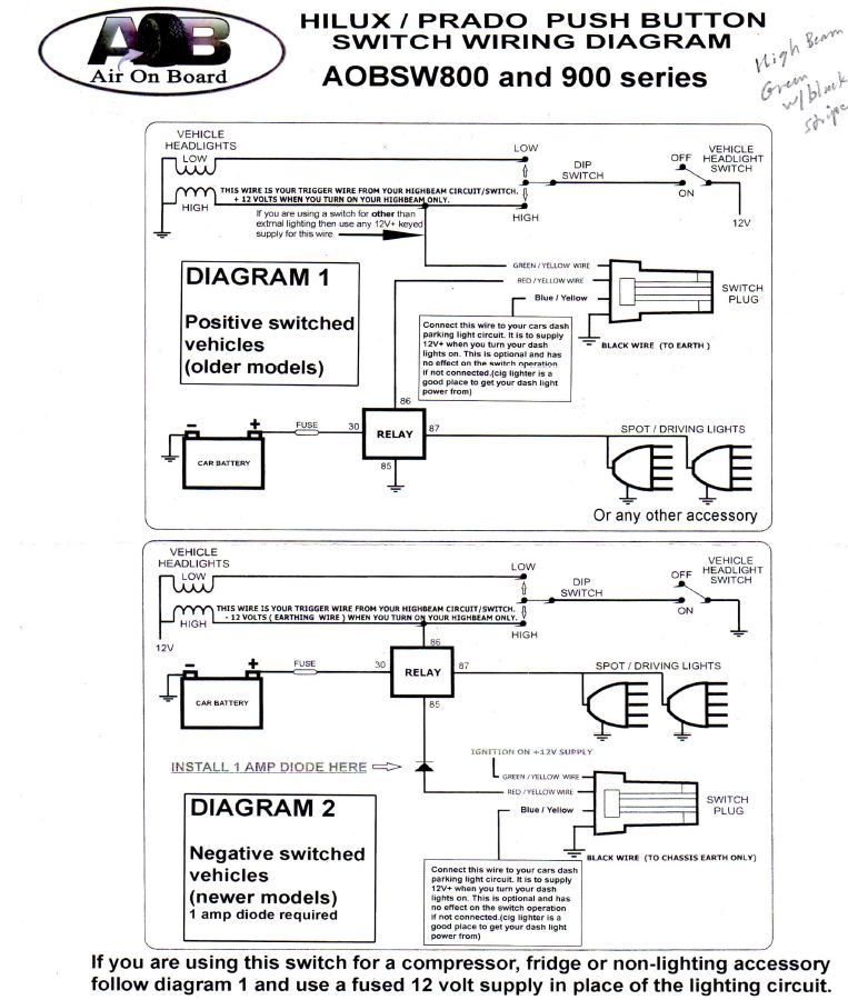 aob switch install question - negative switched headlights or not, Wiring diagram