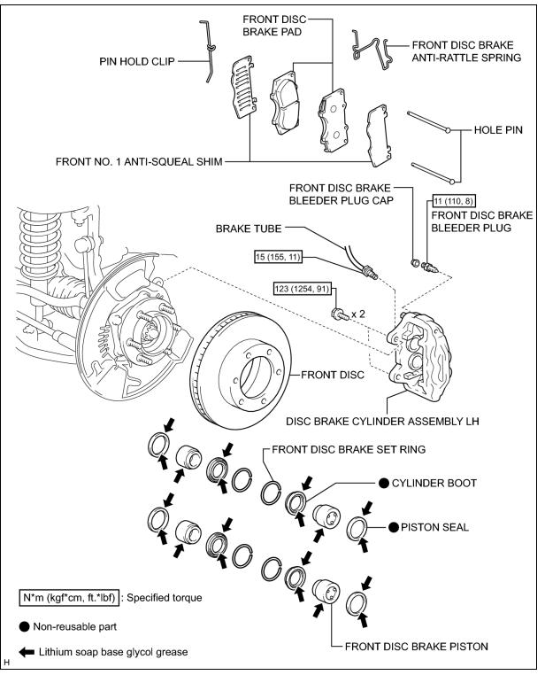 Favorite lubricant - --- (for brake parts) - Toyota 4Runner Forum