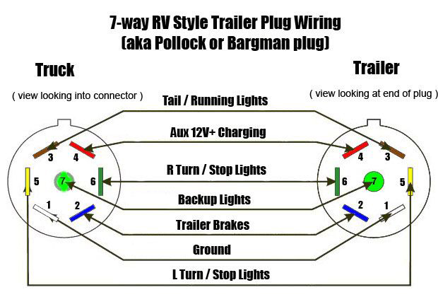 Toyota 7 Pin Trailer Plug Wiring Diagram | Wiring Diagram
