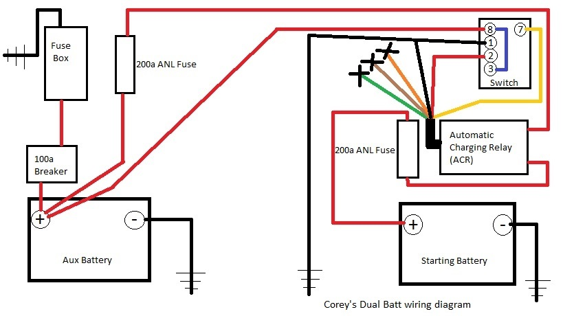 253933d1496163329 adventures 4rnr grl build dual battery wiring schematic adventures of 4rnr grl (and build) page 26 toyota 4runner automatic charging relay wiring diagram at mifinder.co