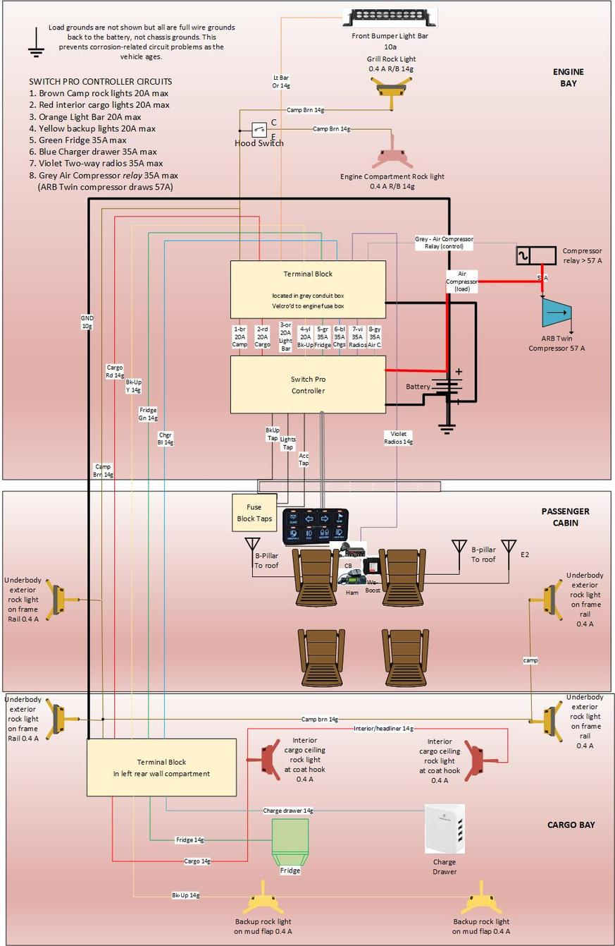 Best Dual Battery Setup For A 5th Gen 4runner Page 8 Toyota Daul Wiring Diagram Subs Attached 1310 Kb