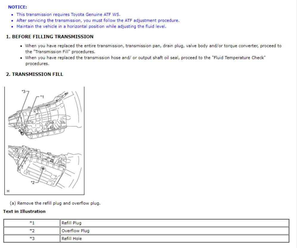 Transmission Fluid Change procedure - Toyota 4Runner Forum - Largest