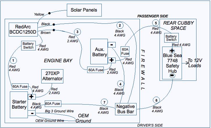 Wiring Diagram Redarc Dual Battery System