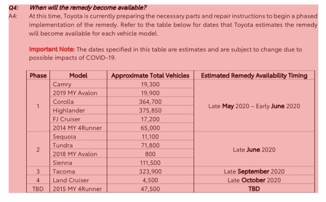 Fuel Pump Recall-42459c2e-5bd9-467a-a4d2-60521c4f9b87-jpeg