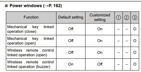 roll up and down windows from key fob-e9581a99-0729-4cb7-8832-2e301e2fc717-jpeg