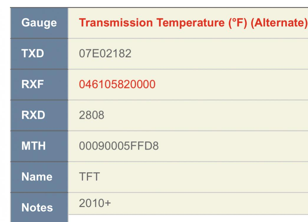 Scangauge 2 X command codes for 2021 4runner trans pan temps and converter temps-eb4062dc-c0ac-48dd-9d8f-932d9a69002f-jpg