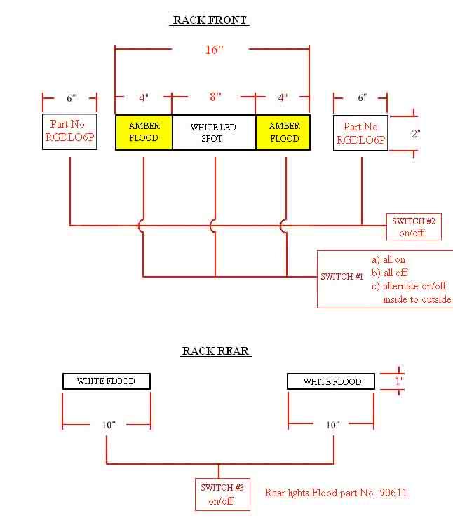 likewise Ae Uhp Led Ac Tl W Plus Wr M additionally Diagram Zpsb Daefa moreover Gang Diagram besides Rigid Industries Fog Light Mount Kits Detail. on rigid industries switch wiring diagram