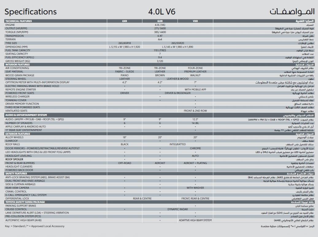 2022 Land Cruiser vs 6th Gen 4Runner vs 3rd Gen Lexus GX-j300-4-0-v6-jpg
