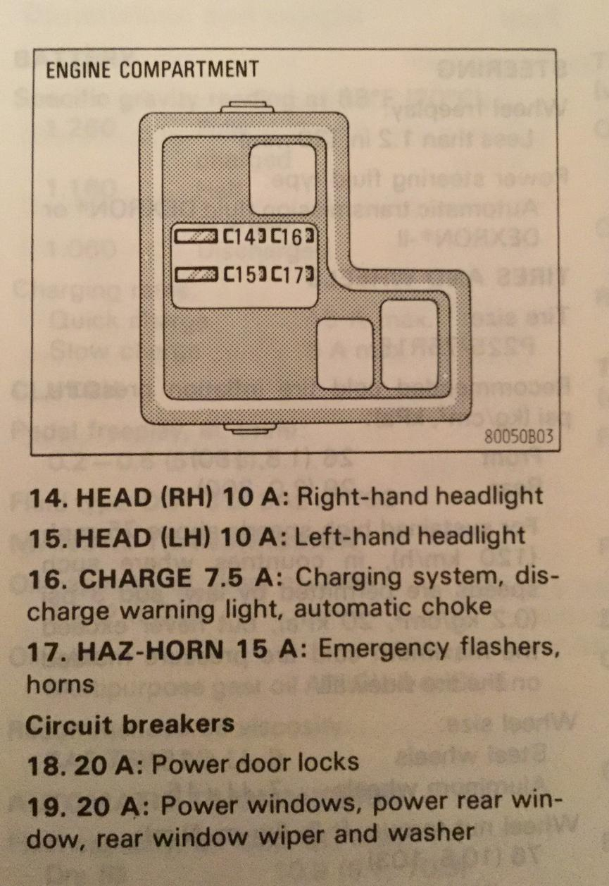 85 4runner fuse box wiring diagram list Toyota 4Runner Lifted