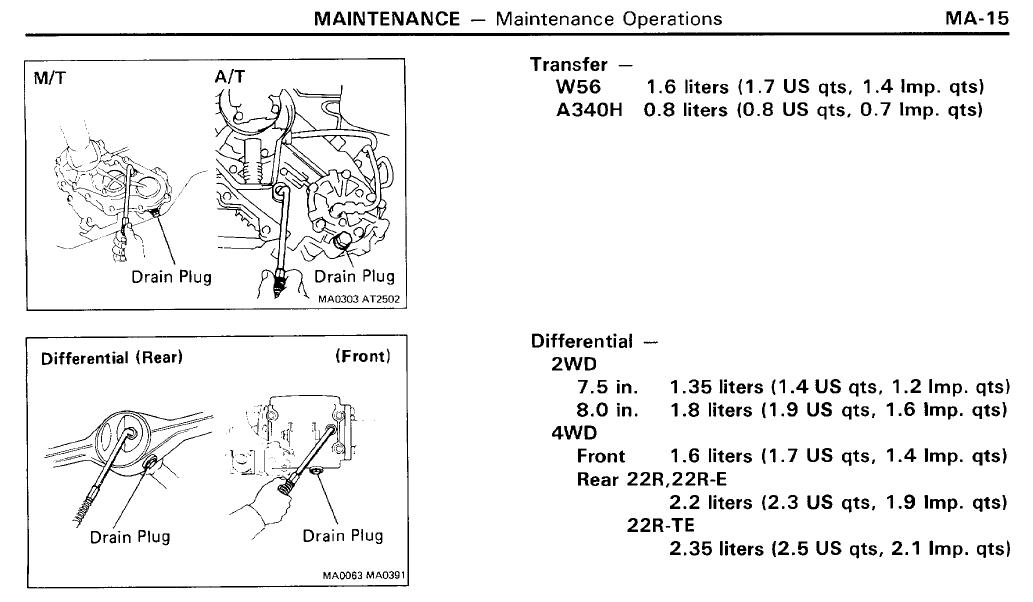 '86 4runner fluid help-screen-shot-2021-07-22-11-58-24-am-png